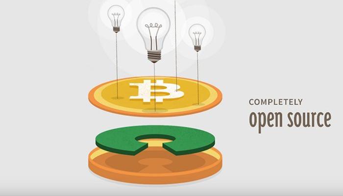 Что такое биткоин для начинающих
